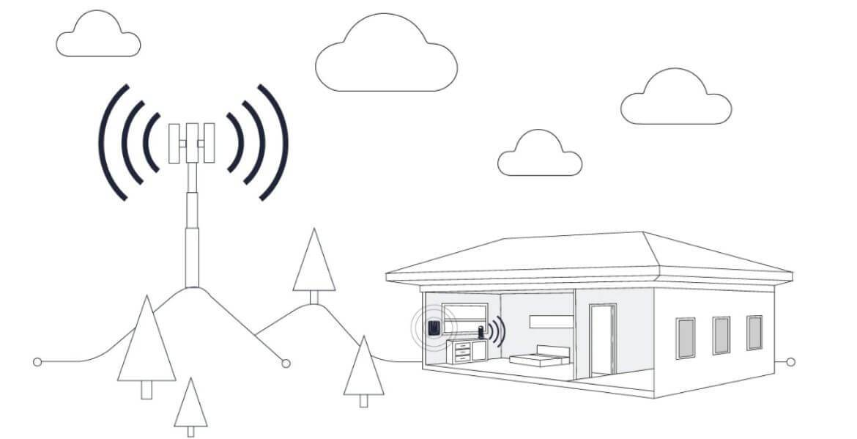 усилитель сотовой связи и 4G сигнала